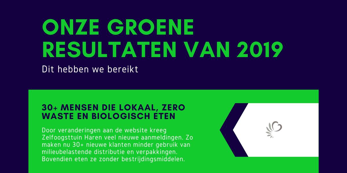 Onze groene resultaten van 2019 op een rijtje